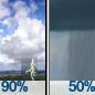 Rain then Chance Rain Showers