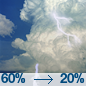 Showers And Thunderstorms Likely then Slight Chance Showers And Thunderstorms