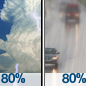 Showers And Thunderstorms then Slight Chance Light Rain