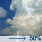 Chance Showers And Thunderstorms