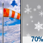 Partly Sunny then Snow Showers Likely