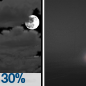 Mostly Cloudy then Patchy Fog