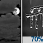 Mostly Cloudy then Freezing Rain Likely