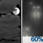 Mostly Cloudy then Chance Light Rain