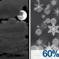 Mostly Cloudy then Sleet Likely