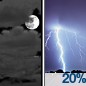 Mostly Cloudy then Slight Chance Showers And Thunderstorms