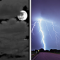 Mostly Cloudy then Slight Chance T-storms