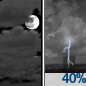 Mostly Cloudy then Chance Showers And Thunderstorms