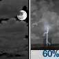 Mostly Cloudy then Showers And Thunderstorms Likely