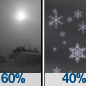 Light Snow Likely And Areas Of Blowing Snow then Chance Snow Showers