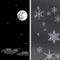 Mostly Clear then Slight Chance Snow Showers