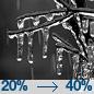 Chance Freezing Rain