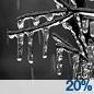 Slight Chance Freezing Rain