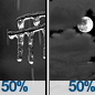 Chance Freezing Rain then Mostly Cloudy