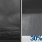 Cloudy then Chance Rain Showers