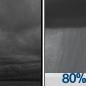 Cloudy then Rain Showers