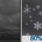 Cloudy then Light Snow