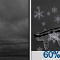 Cloudy then Freezing Rain Likely