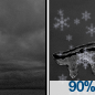 Cloudy then Slight Chance Light Snow