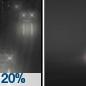 Slight Chance Light Rain then Patchy Fog