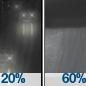 Slight Chance Light Rain then Rain Showers Likely