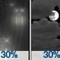 Slight Chance Light Rain then Mostly Cloudy