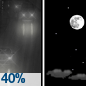 Chance Light Rain then Mostly Clear