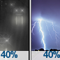 Chance Light Rain then Slight Chance Showers And Thunderstorms
