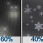 Light Rain Likely then Chance Light Snow