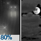 Light Rain then Mostly Cloudy
