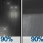Light Rain Likely then Rain Showers