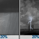 Slight Chance Rain Showers then Slight Chance Showers And Thunderstorms