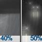 Chance Rain Showers then Chance Light Rain