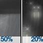 Chance Rain Showers then Slight Chance Light Rain