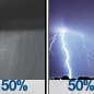 Chance Rain Showers then Chance Showers And Thunderstorms