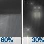 Light Rain Likely then Areas Of Fog
