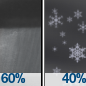 Rain Showers Likely then Slight Chance Rain And Snow Showers