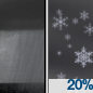 Isolated Rain Showers then Slight Chance Rain And Snow Showers