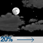 Partly cloudy, with a low around 22. Northwest wind 12 to 15 mph, with gusts as high as 21 mph. Chance of precipitation is 20%.