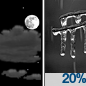 Partly Cloudy then Slight Chance Freezing Rain