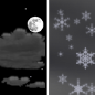Partly Cloudy then Slight Chance Light Snow