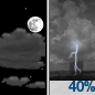 Partly Cloudy then Chance Showers And Thunderstorms