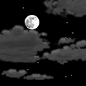 Partly cloudy. Low around 57, with temperatures rising to around 60 overnight. West southwest wind around 8 mph.