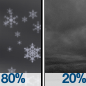 Light Snow then Chance Freezing Drizzle