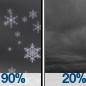 Light Snow then Chance Freezing Drizzle