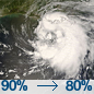 Tropical Storm Conditions Possible