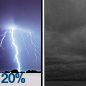 Slight Chance Showers And Thunderstorms then Cloudy
