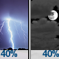 A chance of showers and thunderstorms before 9pm, then a chance of showers and thunderstorms between 9pm and midnight. Mostly cloudy, with a low around 9.96921E+36. Southwest wind 5 to 9 mph. Chance of precipitation is 40%.