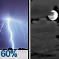 Showers and thunderstorms likely before 7pm, then a chance of showers and thunderstorms between 7pm and midnight. Mostly cloudy, with a low around 44. Chance of precipitation is 60%.