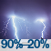 Showers And Thunderstorms then Chance Showers And Thunderstorms